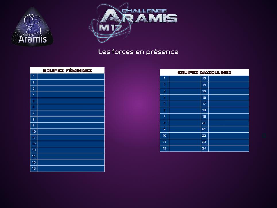 Équipes_Aramis_2019.001.png
