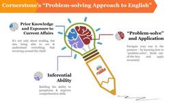 English Problem Solving Pic
