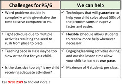 Challenges and Answers