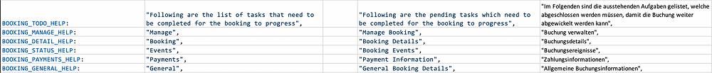 shipment booking data