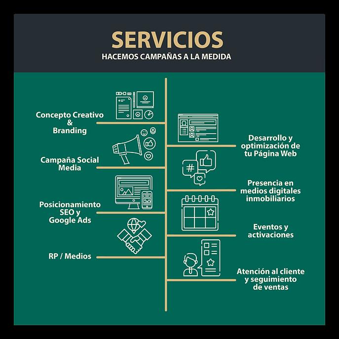 serviciosNuevo_Mesa de trabajo 1.png