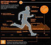 Marathon Running Infographic