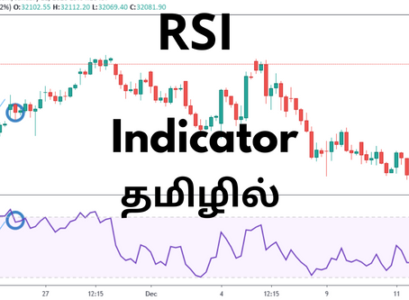 RSI Relative Strength Index Indicator