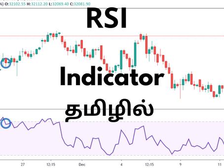 RSI Relative Strength Index Indicator