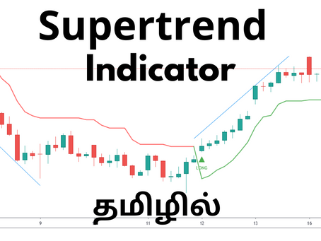 Supertrend Indicator Analysis
