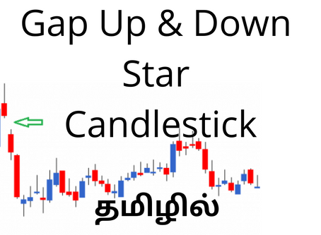 Gup Up Gap Down and Star Pattern