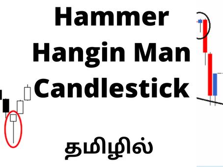 Hammer Hanging Man Candlestick