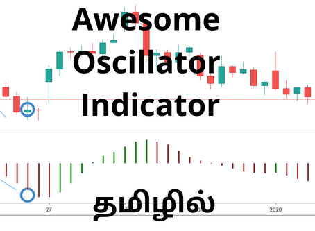Awesome Oscillator Indicator Analysis