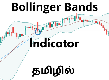 Bollinger Bands Indicator Analysis
