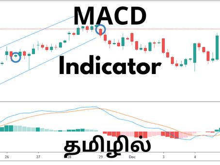 MACD Moving Average Indicator