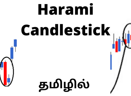Harami Candlestick Pattern Analysis