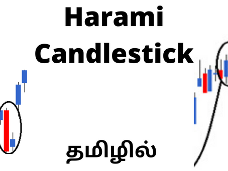 Harami Candlestick Pattern Analysis