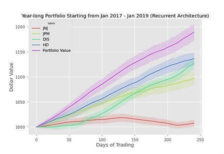 stockfig1a.png
