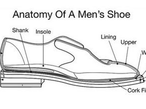 6 Ways to Spot a Quality Pair of Men's Shoes