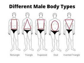 Understanding Your Body Shape and What to Wear