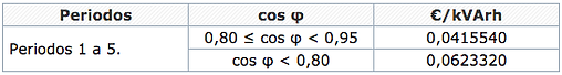 Precios reactiva inductiva.png