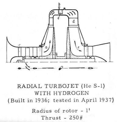 Radial Turbojet Engine (1936) made by Hans Von Ohain