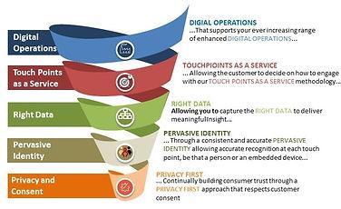 Digital DNA.jpg