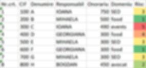 date pentru pivoti.png