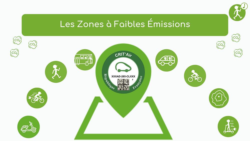 Image Zones à Faibles Emissions