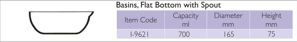 Flat Bottom Basin