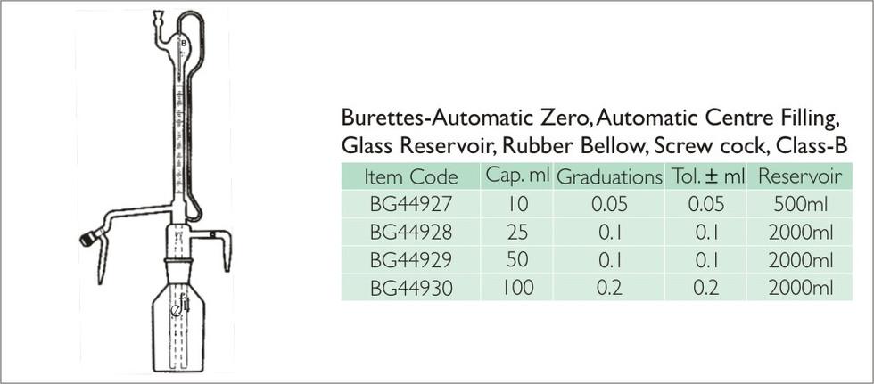 57-5 BURETTES, AUTOMATIC, SCREW CAP CLAS