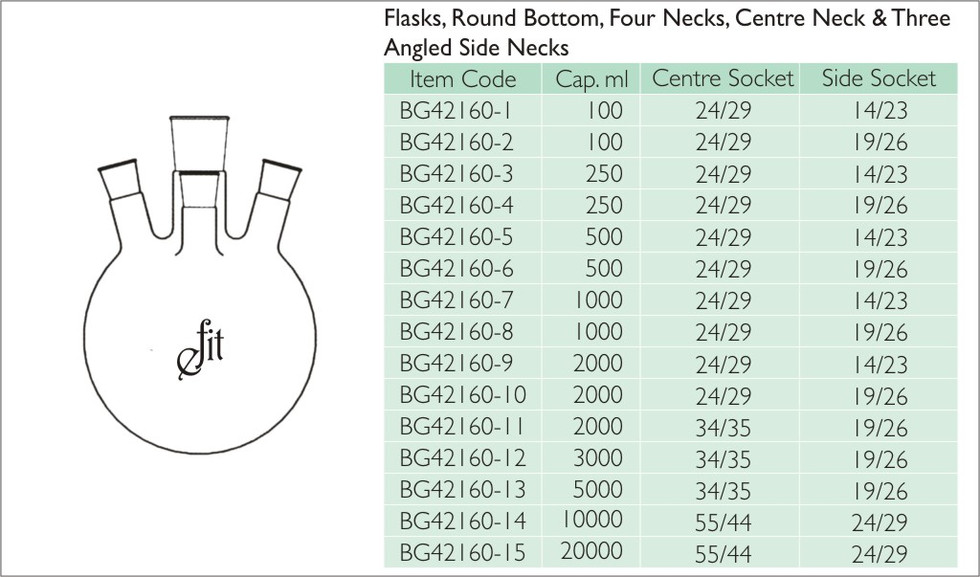 19-1 FLASK, ROUND BOTTOM, FOUR NECKS,CEN