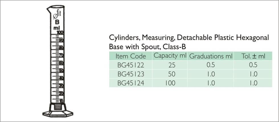59-2 CYLINDERS, MEASURING, DETACHABLE PL
