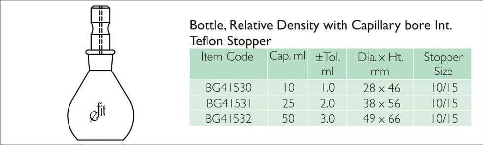 8-2 BOTTLE, RELATIVE DENSITY WITH CAPILL