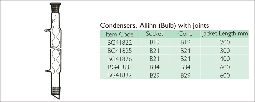 12-1 CONDENSER, ALIHN (BULB) WITH JOINTS