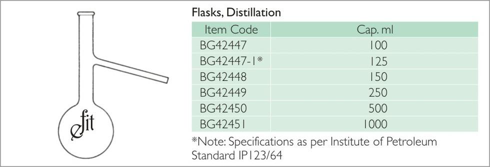 30-1 FLASKS, DISTILLATION.jpg