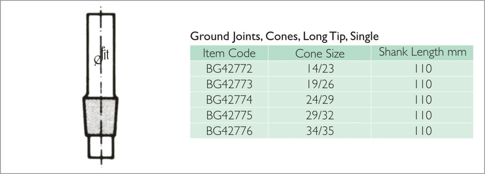 35-7 GROUND JOINTS, CONES, LONG TIP, SIN