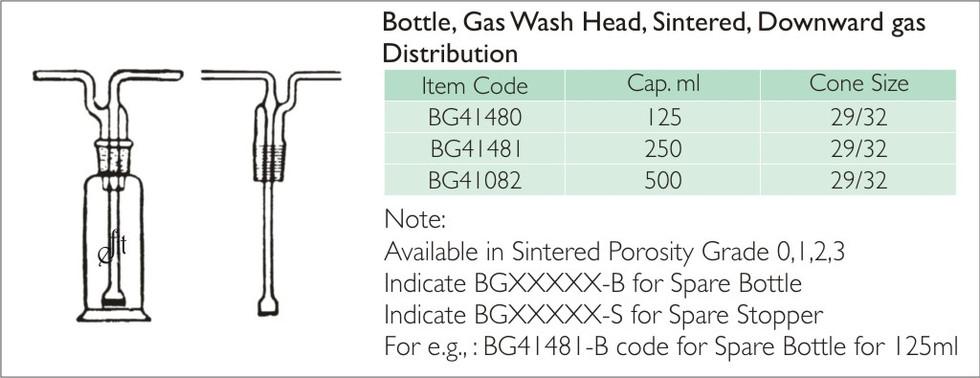9-4 BOTTLE GAS WASH HEAD SINTERED, DOWNW