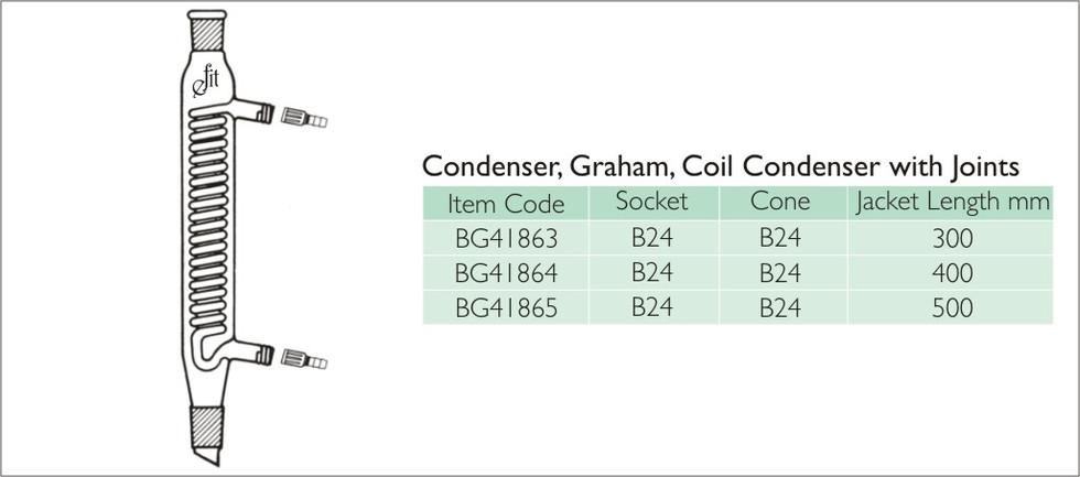 12-2 CONDENSER, GRAHAM, COIL CONDENSER W