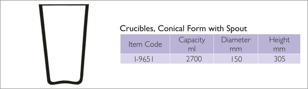 Crucibles Concial form with Spout