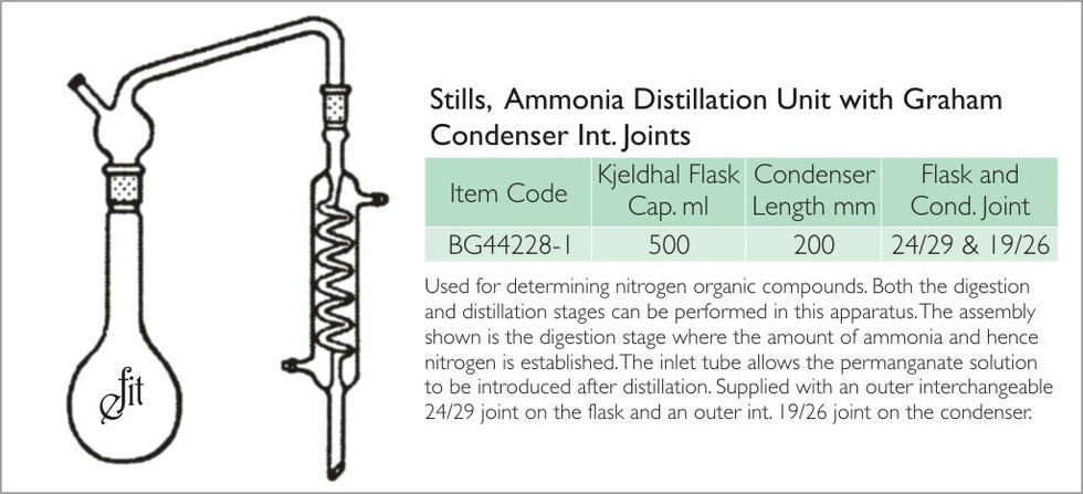 49-1 STILLS, AMMONIA DISTILLATION UNIT W