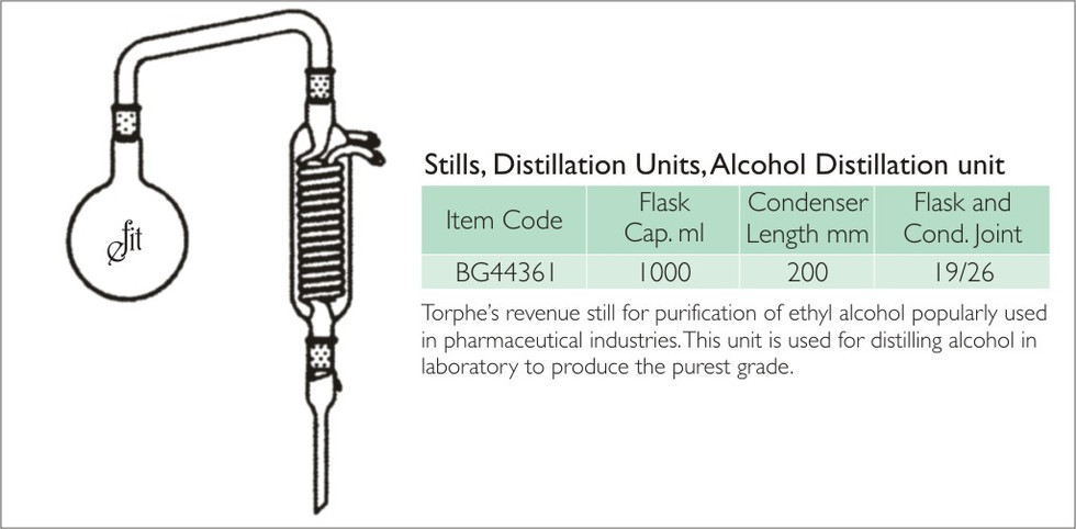 49-3 STILLS, ALCOHOL DISTTILATION UNIT.J