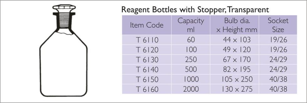 Regant Bottle
