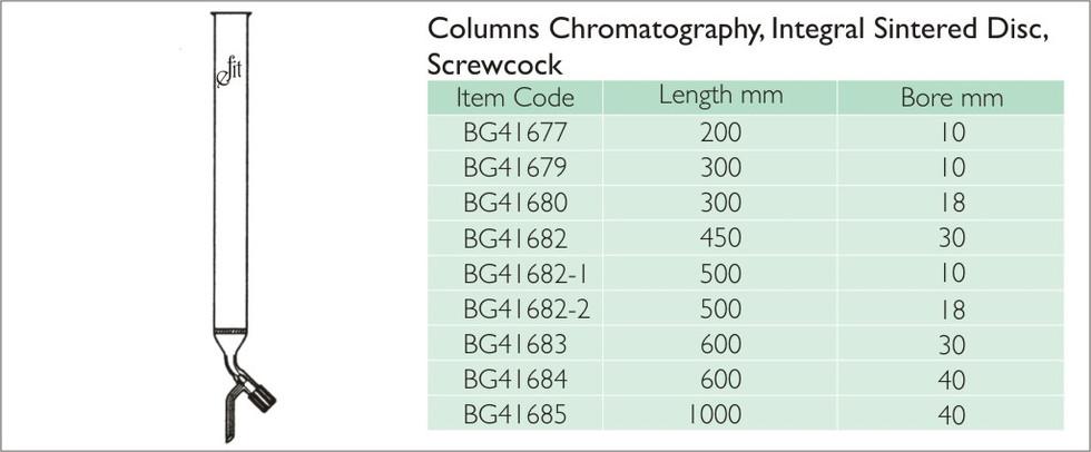 11-7 COLUMNS CHROMATOGRAPHY, INTEGRAL SI