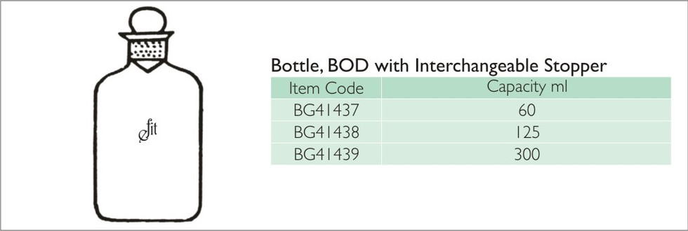 4-1 BOTTLE, BOD WITH INTERCHANGEABLE STO