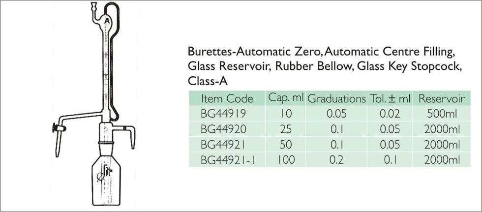 57-4 BURETTES, AUTOMATIC, PTFE KEY CLASS