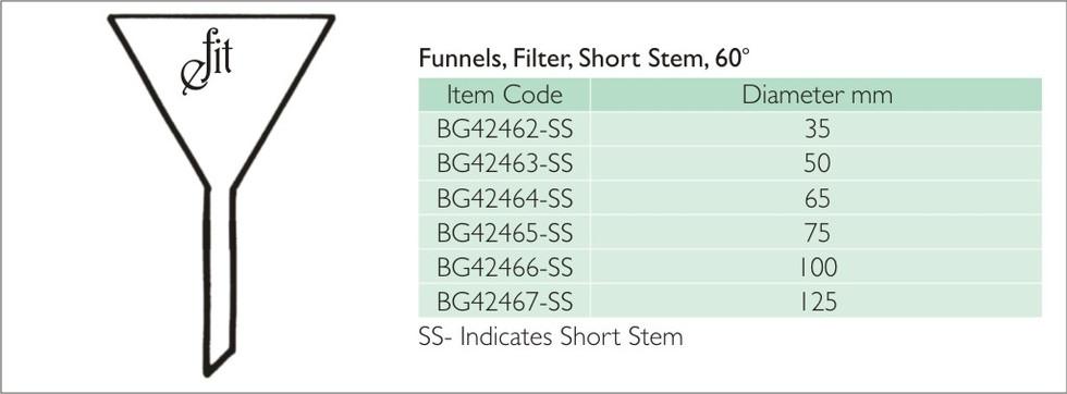 31-2 FUNNELS, FILTER, SHORT STEM, 60deg.