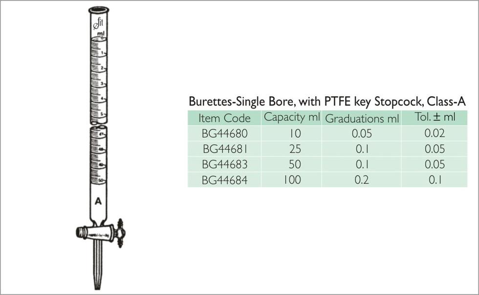54-6 BURETTES, SINGLE BORE WITH PTFE KEY