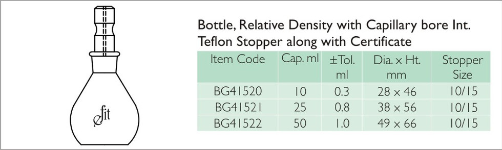8-1 BOTTLE, RELATIVE DENSITY WITH CAPILL