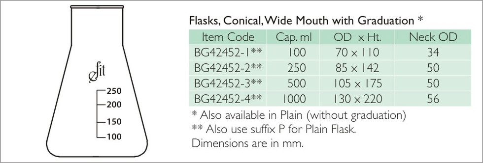 24-3 FLASKS, CONICAL, WIDE MOUTH WITH GR