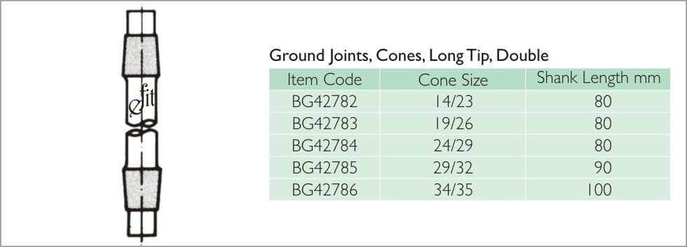 35-8 GROUND JOINTS, CONES, LONG TIP, DOU