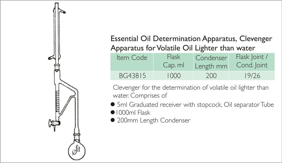 50-2 ESSENTIAL OIL DETERMINATION APPARAT