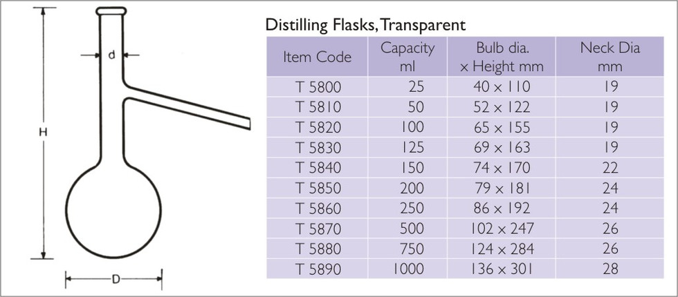 Disilling Flask