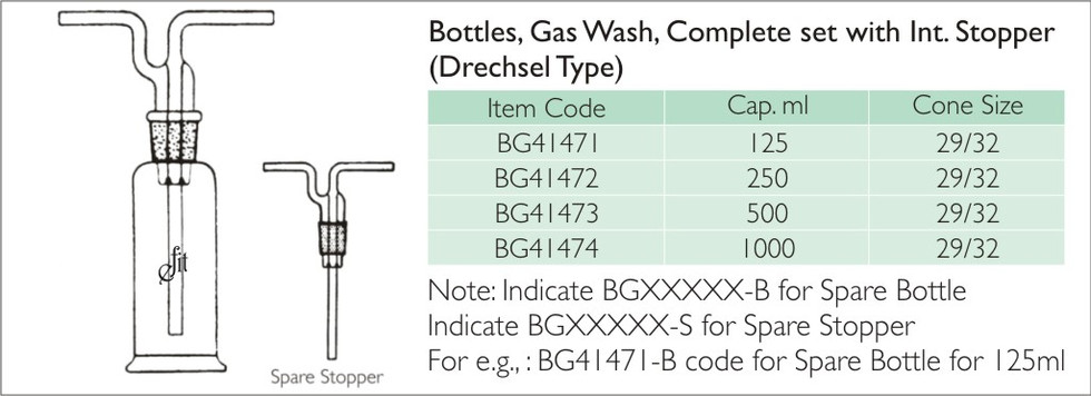 9-3 BOTTLE, GAS WASH, COMPLETE SET WITH