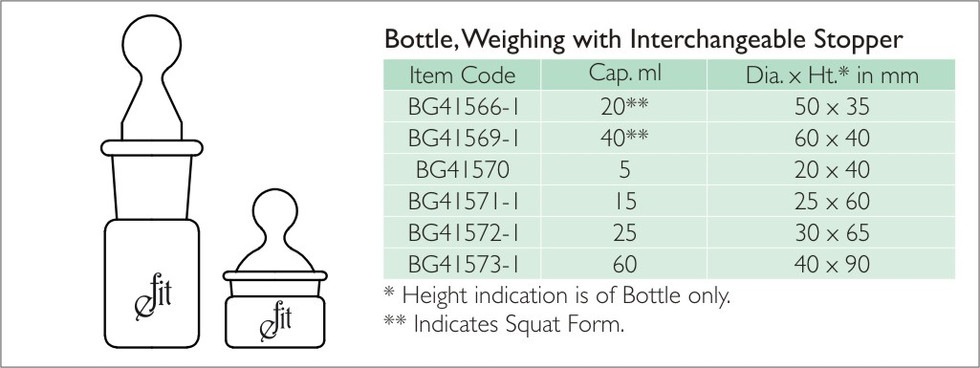 10-1 BOTTLE WEIGHING WITH INT. STOPPER.j